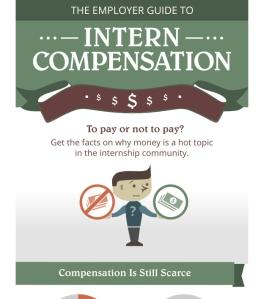 Intern compensation info graphic